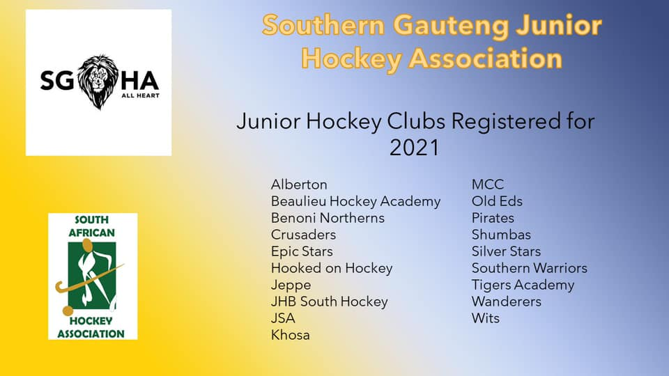Juniors Clubs 2021
